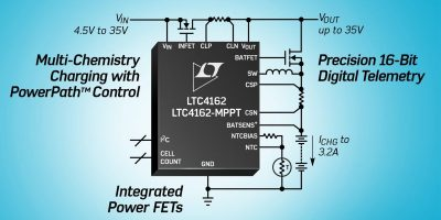 Integrated battery charger has optional power point tracking
