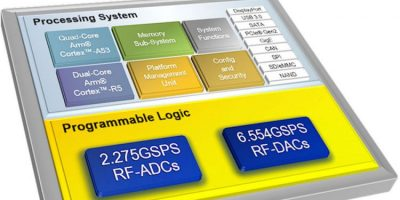 Xilinx extends RF capabilities for Zynq UltraScale+ RFSoC to sub-6GHz