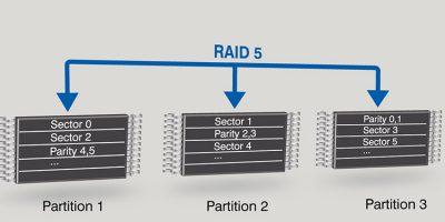 SEGGER adds RAID5 option to emFile embedded systems