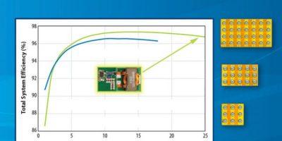 10V GaN FETs are enhanced for DC/DC conversion