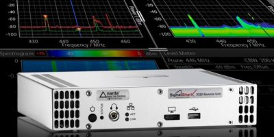 Real-time spectrum analyser remotely monitors radios