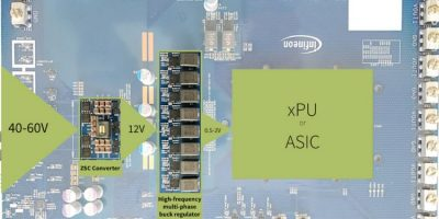 ZSC switched capacitor converter powers next-gen data centres