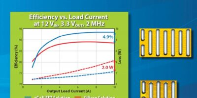 100V eGaN FETs outshine silicon MOSFETs further, says EPC