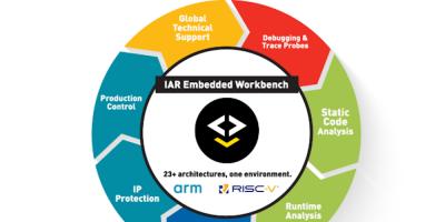 IAR improves Linux integration for build tools